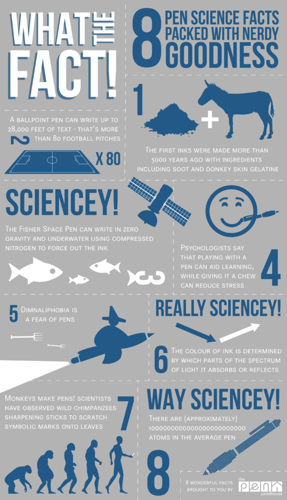 Pen science infographic