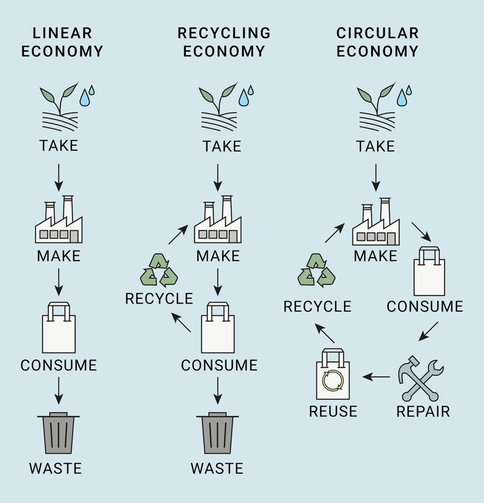 blog Image for Westminster Energy, Environment & Transport Forum Policy Conference: Reducing Avoidable Plastic Waste Via Incentives, Targets & Policy Priorities