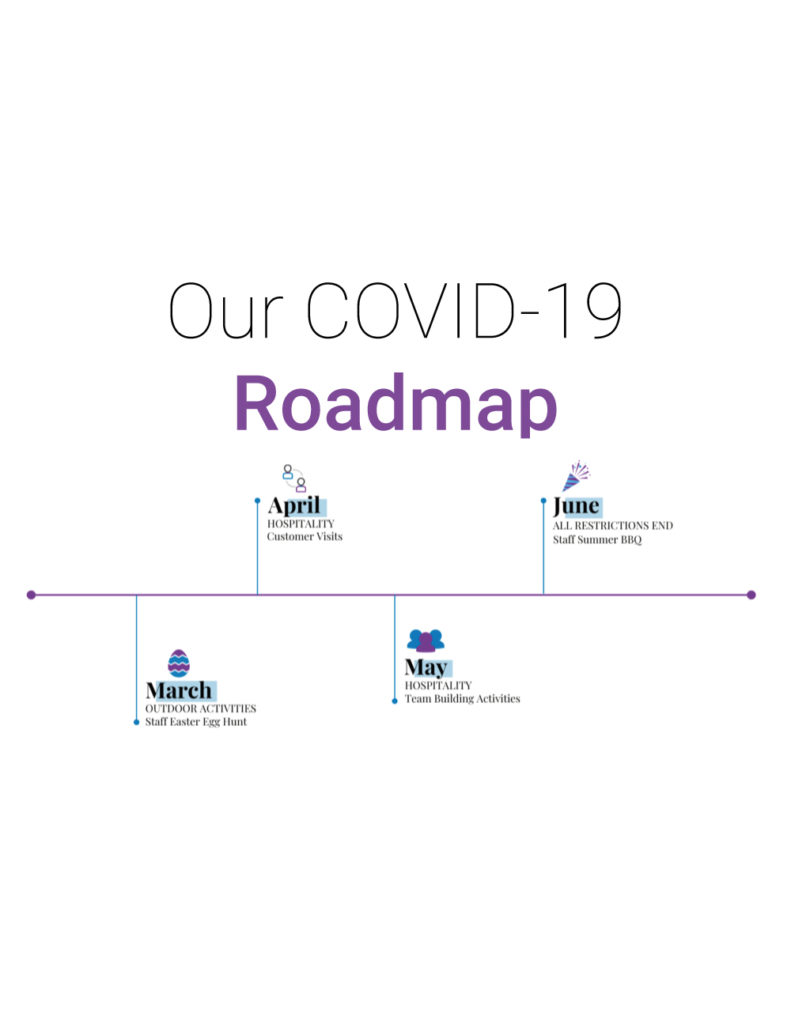 Image for Our COVID-19 Roadmap
